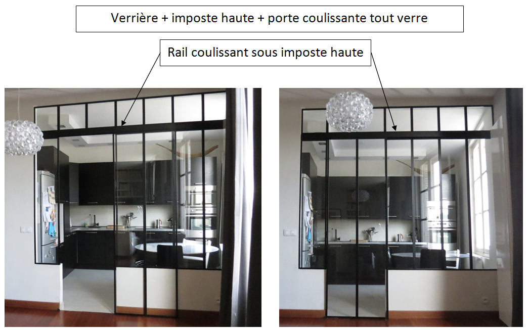 Principe for Verriere interieure sur mesure